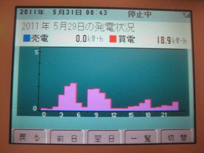 売電買電110529.jpg