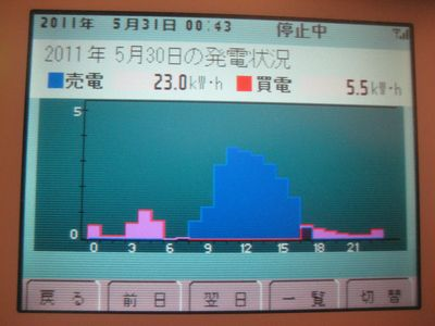 売電買電110530.jpg