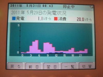 発電消費110529.jpg